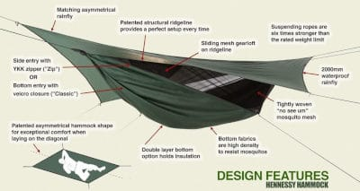 Hennessy Hammock Expedition Zip details